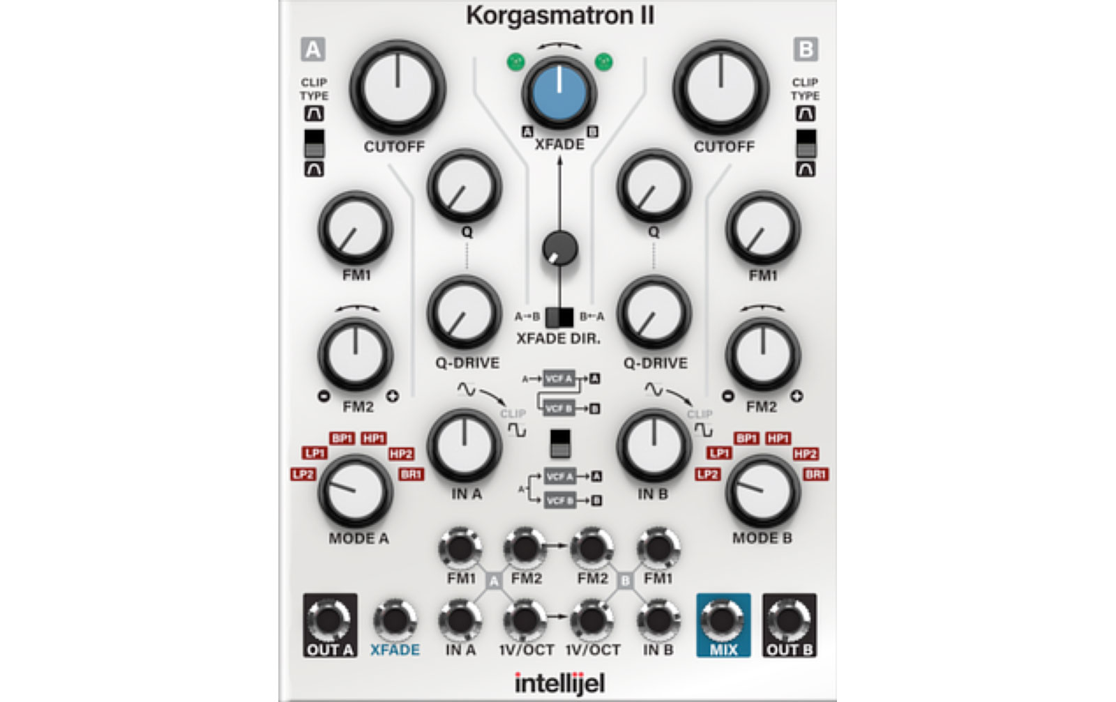 softube-intellijel-korgasmatron-ii-esd-download-