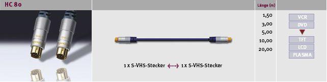 clicktronic-hc-80-500-5m-s-vhs-kabel